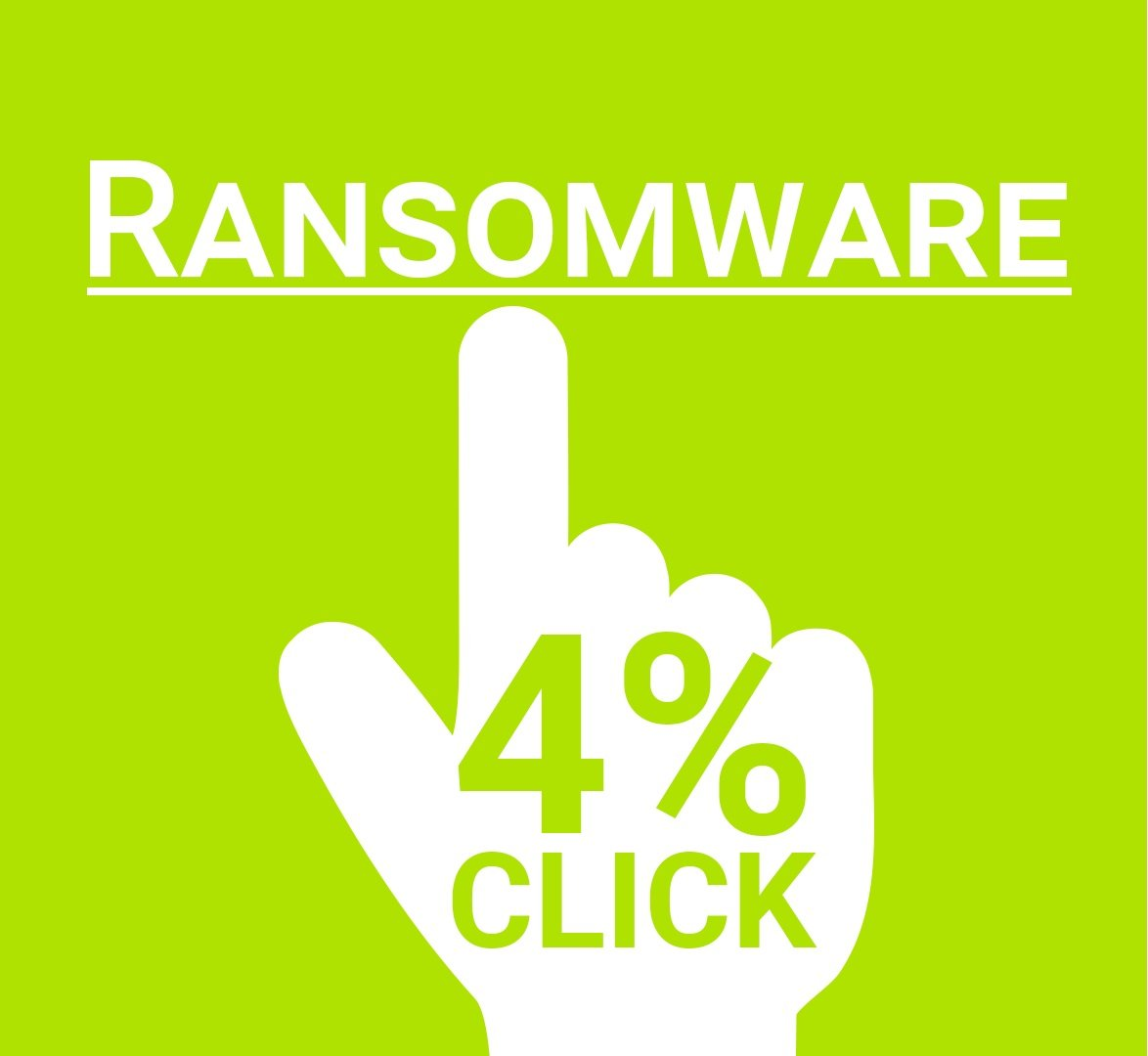 four percent click ransomware