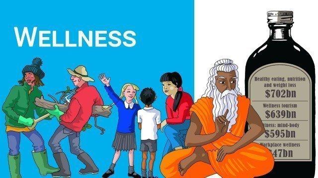 Thumbnail wellness